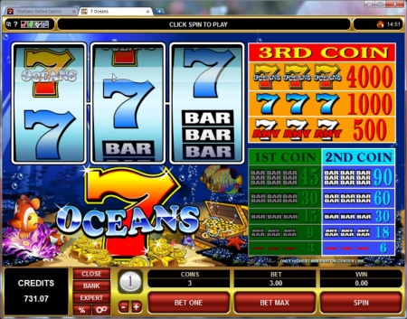 top rated online casinos south